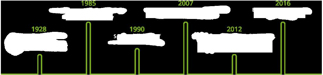 timeline-2-DU